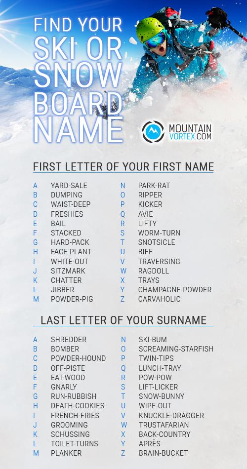 Find your ski/snowboard name